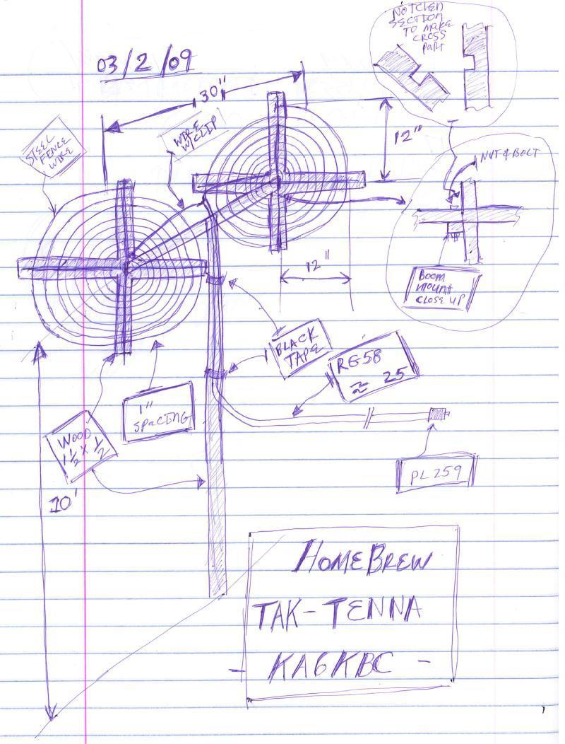 Taktenna Antenna Project - N6PET - My Ham Radio Journal